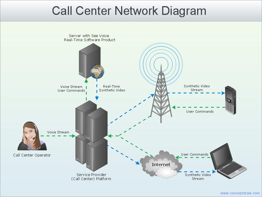 Call Centre Solutions   JimTop Vsat sales,Telecommunication ...